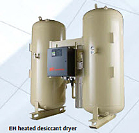 EH heated desiccant dryer image