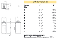 Eagle Pneumatic Mini Ticket Delivery Dimensions